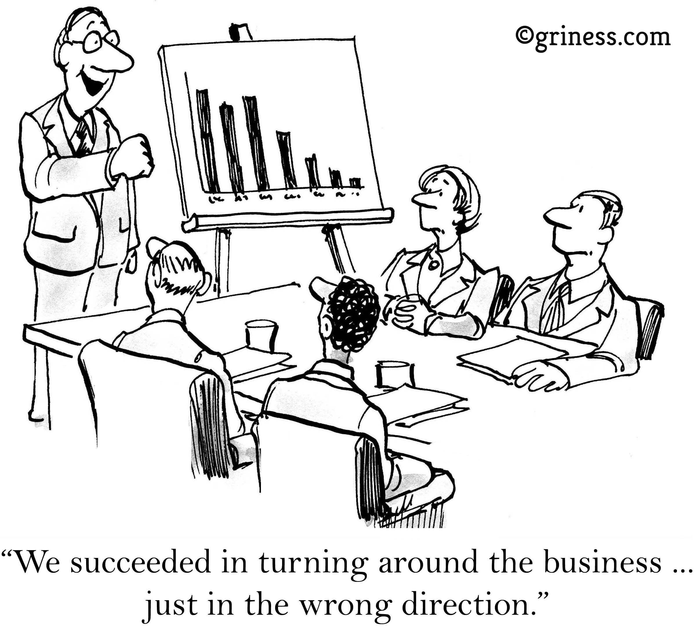 we succeeded in turning around the business just in the wrong directions business cartoons free corporate humour